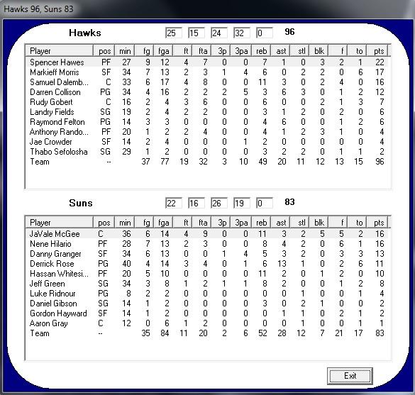 Atlanta Hawks - Phoenix Suns (7º día) 353c3e24d7dd5fbb5f60f80b4b275f84o