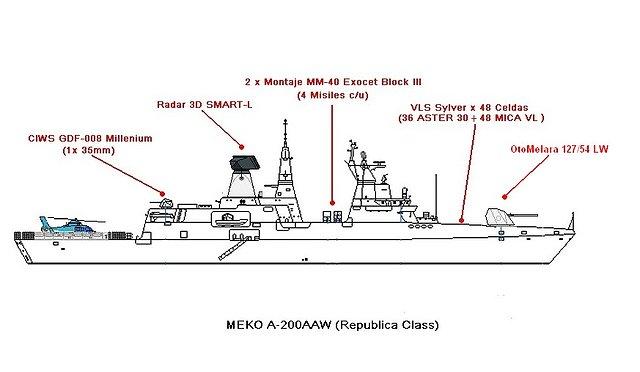 Modernización de MEKO 360 - Página 4 47dc24d32e021e32f01596faac635ca2o