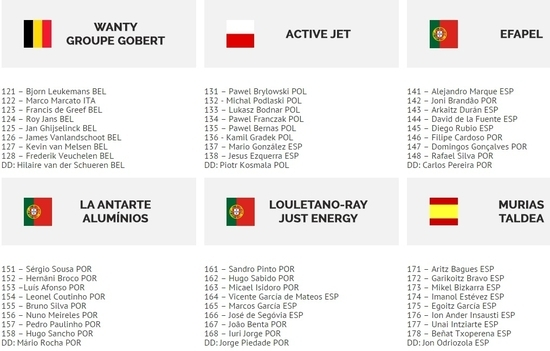 Volta ao Algarve - UCI 2.1 4d531f3e6ee1dad12fd29a2f474b9145o