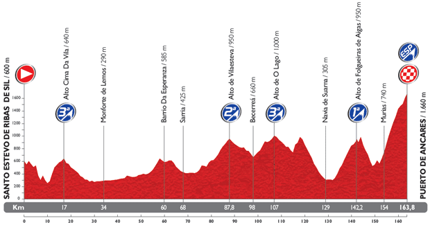 Vuelta a España 2014 64e64c71faef16051d6fee43e7da82edo