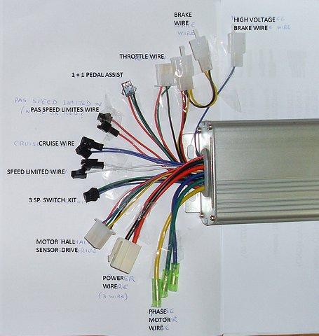 Ku123 y LCD 6ac9013651c5acf085de50926b8a929co
