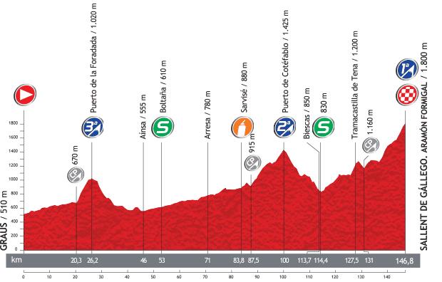 Vuelta a España 2013 722ef875d69e89bbeadb6c83fbfbeffao