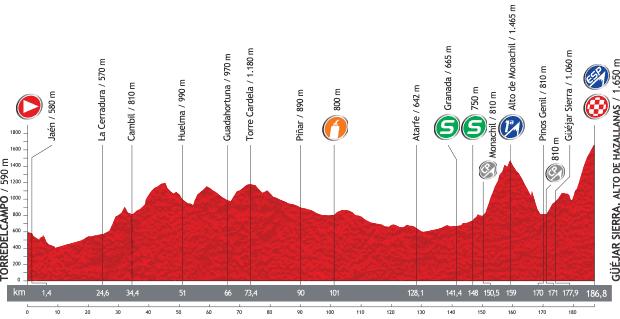Vuelta a España 2013 75644732bd118f6642b296bd0405c90eo