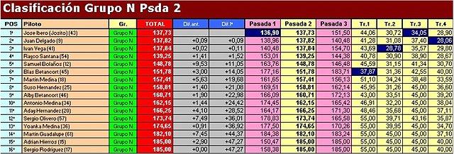 """Temporada 2009 (X RallySlot C. Insular) 18-10-09 """"Resultados"""" 79306655af5e03973b4f7c3b1b39482eo"""