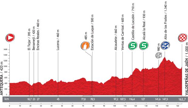 Vuelta a España 2013 7bba7044a8453107209bfa1b4de2d567o