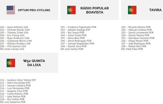 Volta ao Algarve - UCI 2.1 7e6fb5c12d07a3cac756396e717e169do