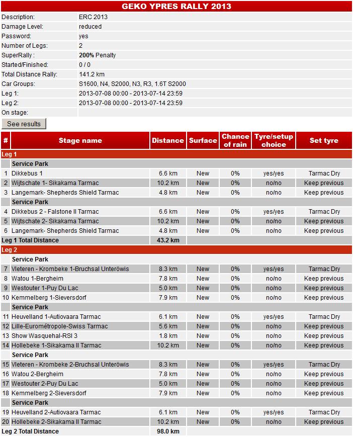 06: Geko Ypres Rally 82616e00f7b93bffdd21e629d514f023o