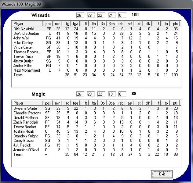 Washington Wizards - Orlando Magic (2º Día) 857f098bf32e0c52b92ae1fc60ca12a9o