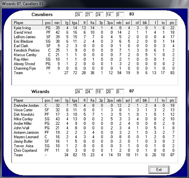 Washington Wizards - Cleveland Cavaliers (3er Día) 868a9c023c861352c629036a33538c08o
