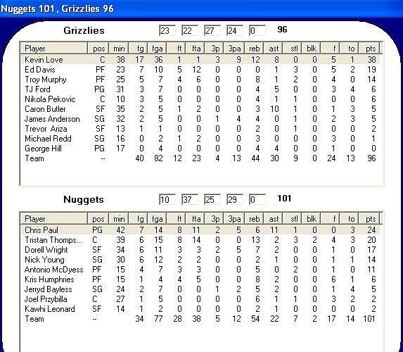 Viernes 2 Denver Nuggets-Memphis Grizzlies en el FedExForum 8aea116a517c00b937534da9541d1ba2o