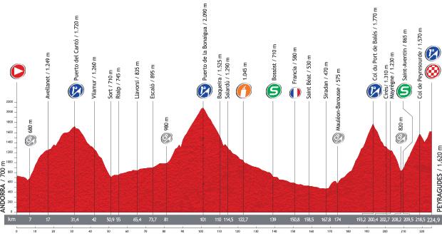 Vuelta a España 2013 8bfc93c197918a00c4ede37ce897f704o