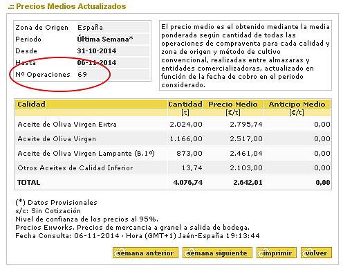 El mercado: CAMPAÑA 14/15 8ee1eee469cf0417449812e8e1e1b157o