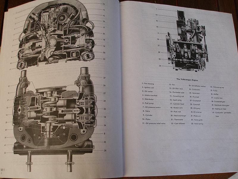 Vendo workshop manual de Volkswagen  8fd3f5b9249416c34915b1e3d7fe38fbo