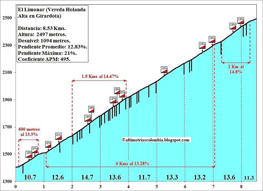 Altimetrías de altos de Colombia - Página 2 95c388133717988211d86d91b0ba3df6o