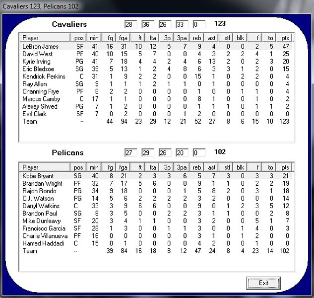 Cleveland Cavaliers VS New Orleans Pelicans (2 día) 9cf601cf547dc90507b33ce25766d1c0o