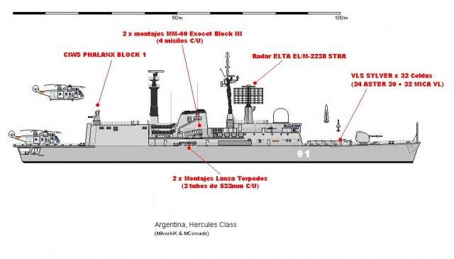 Modernización de MEKO 360 - Página 2 Ab4157aaabd68cbeb1dd6999a1dcb65co
