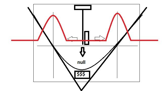 Garret master hunter con antena multiplicadora solicito sugerencias de expertos Af60edd416ad282d67b3d16b4d3d4408o