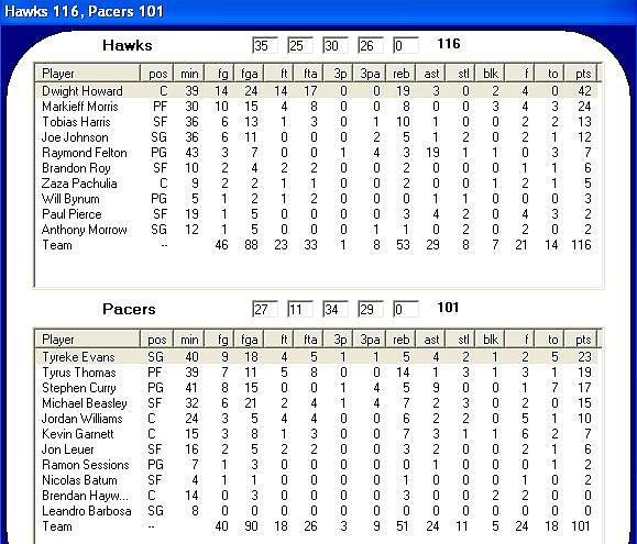 Martes 6: Atlanta Hawks vs Indiana Pacers B4f3ee7bb00b3fdc0a4b985794598940o