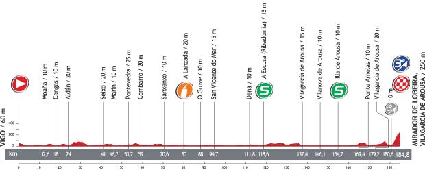 Vuelta a España 2013 C4cd3de1f5e75e38bdbc6b7b0905127do