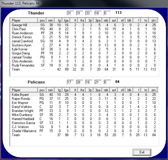 New Orleans Pelicans - Oklahoma City Thunder (7º Día)  C8eb7409559449007c2790f3819d116eo
