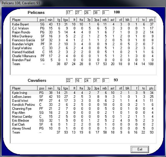 Cleveland Cavaliers VS New Orleans Pelicans (2 día) C8f9ba492a27431f86aaf3533d9918a5o