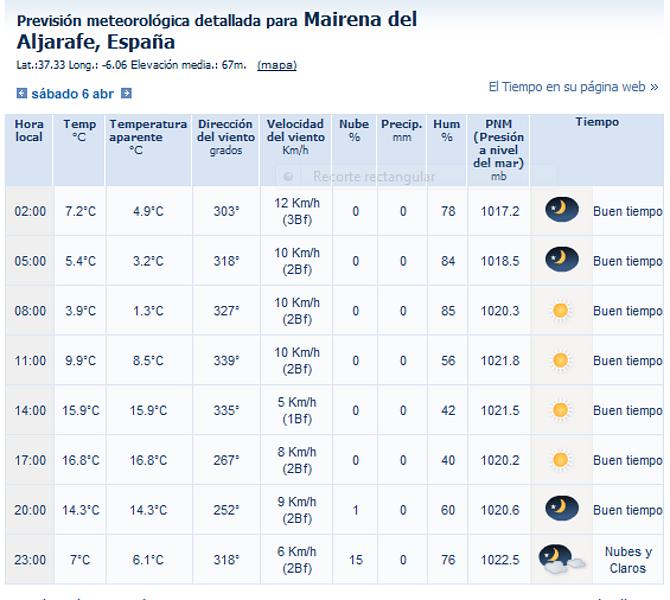 [Evento] KDD Barbacoa parque hacienda Porzuna(mairena aljarafe) 6 de Abril de 2013 - Página 7 C94bee29e6d408995c8c9fcf9ebe1d68o