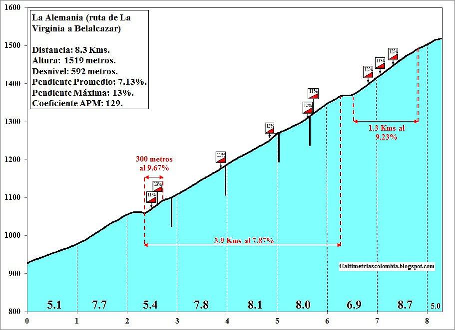 Altimetrías de altos de Colombia - Página 2 Cae5f962583887eaa1ccfdaa7e796a01o