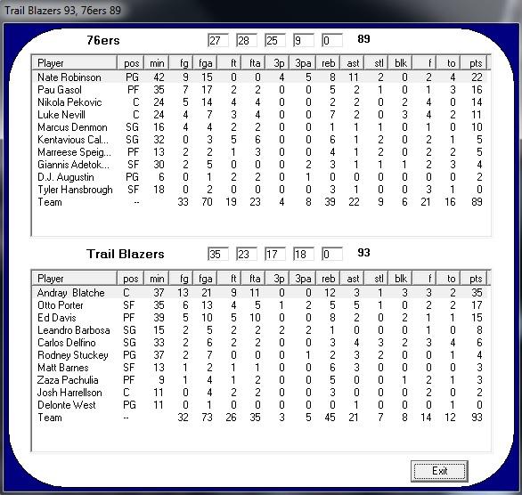Philadelphia 76ers - Portland Trail Blazers (6º día) Ce77bd6a009a998c4200d45a090cd48co
