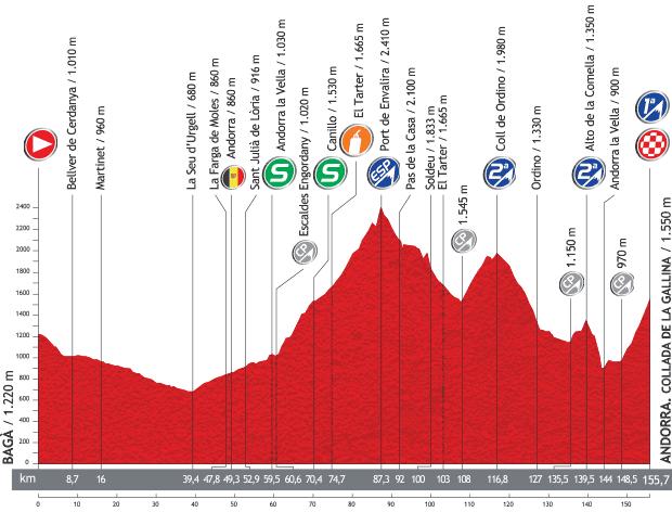 Vuelta a España 2013 D203a4e3bfa44791b2ad09ec0fd96a64o