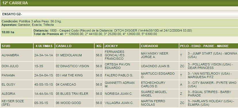 Clasico ENSAYO (G2) 2014 D5cc3a7642d20b56bf5879edad3adb2eo