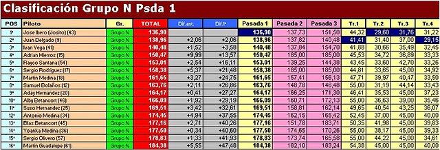 """Temporada 2009 (X RallySlot C. Insular) 18-10-09 """"Resultados"""" Da5f1f3737fcf0f24fb31ef2d5a5452bo"""