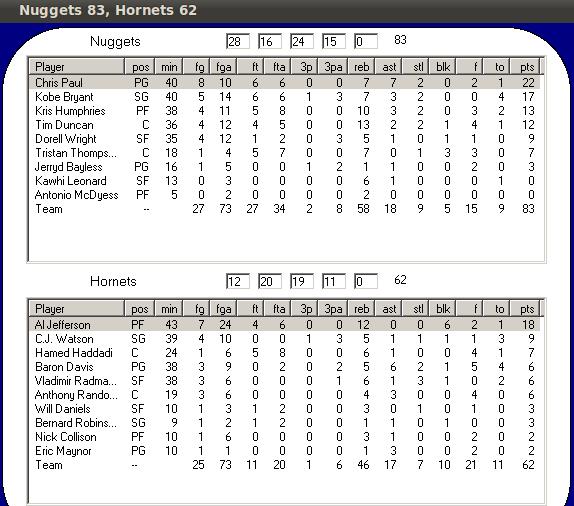 Viernes 9 Sept. - New Orleans Hornets vs Denver Nuggets !! Db35531a5706d85c0b58ac2107e537b7o