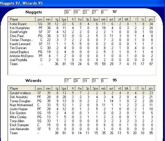Martes 6: Washington Wizards vs Denver Nuggets E09d3020f36a81c60266726f11505cf2o