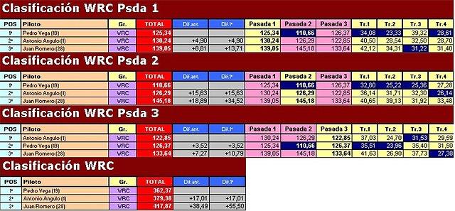 """Temporada 2009 (X RallySlot C. Insular) 18-10-09 """"Resultados"""" E838b6e1af79307dbbd26a8fa4e95795o"""
