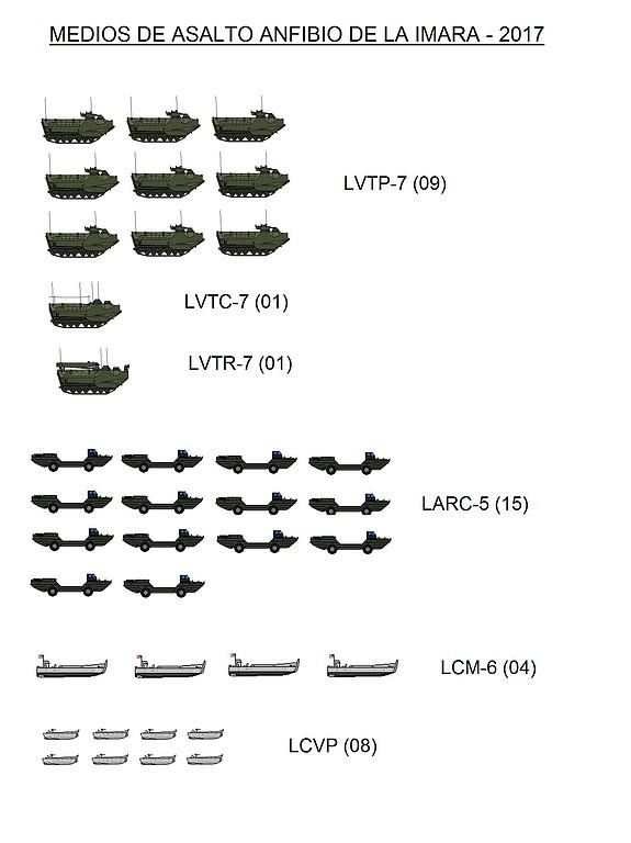 Astillero Río Santiago y Daewoo proponen construir un buque multipropósito para la Armada - Página 2 Ec30cf5ef0ef07126b93bb9e6a1c0bc9o