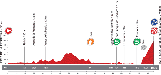 Vuelta a España 2013 F08a5877a08f0163be27a4bd1c57c45co