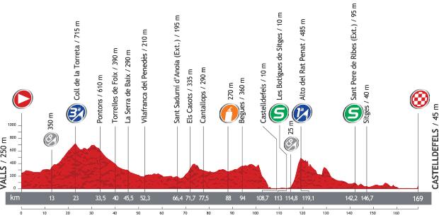Vuelta a España 2013 F42048d24c95cfa69e9e37c29146b284o
