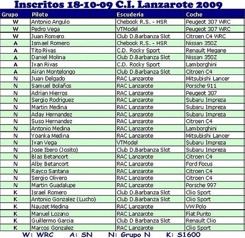"""Temporada 2009 (X RallySlot C. Insular) 18-10-09 """"Resultados"""" Ff29a95d97113dabc332682a13d378c4o"""