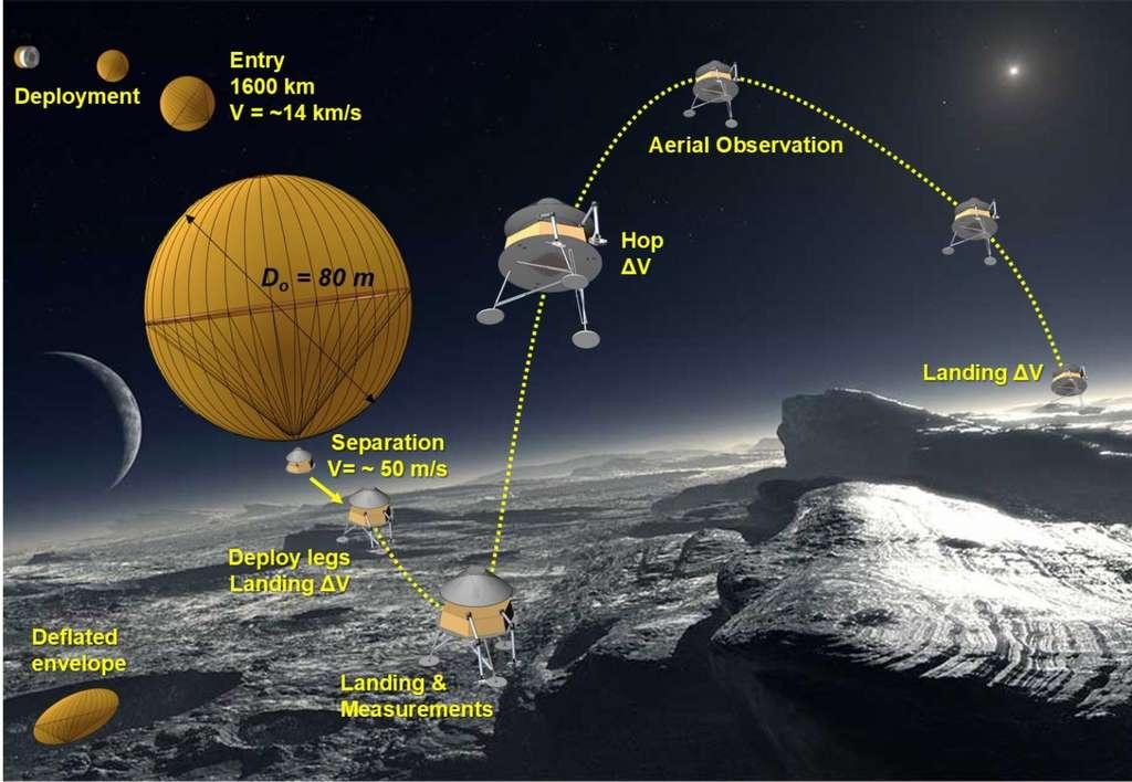 Prochaine sonde vers Pluton 539c3b85b7_114184_plutolanderconcept-globalaerospacecorporation-03
