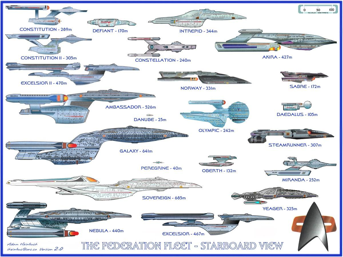 Les vaisseaux de Starfleet Star%20Trek%20-%20The%20Ships%20of%20Starfleet%20Command