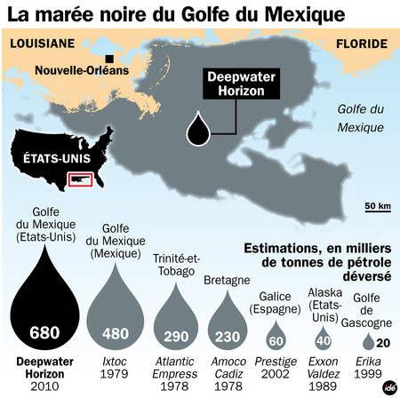 Des Médias silencieux quant à la catastrophe du Golfe du Méxique RTEmagicC_maree_noire_infograp