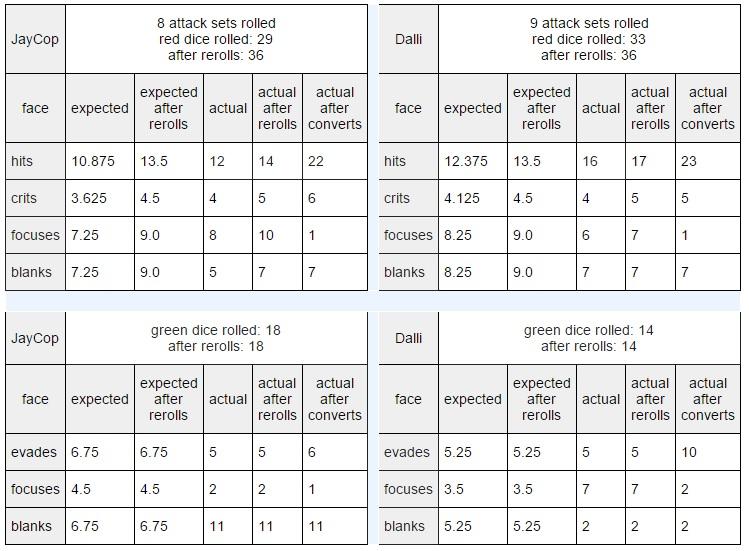 Lady Luck - Statistiken aus Vassal 2vqodexj