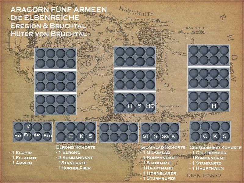 Aragorn et les 5 Armées - Rohan 22xuu9vz
