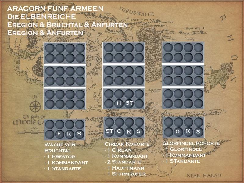 Aragorn et les 5 Armées - Rohan K5avyuf9