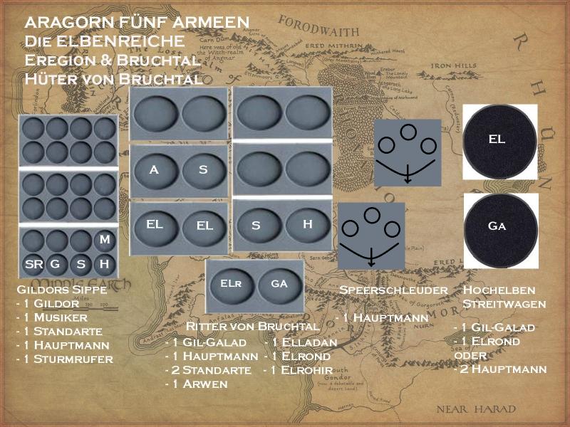 Aragorn et les 5 Armées - Rohan V7kaxxzq