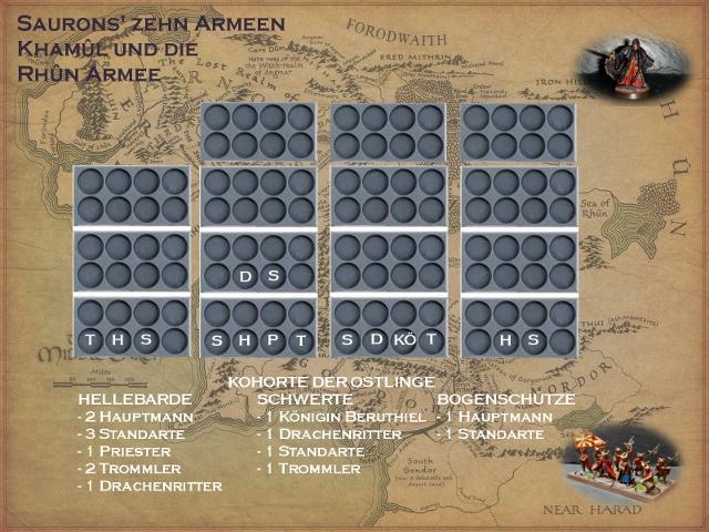 Sauron et ses 10 Armées - Update 7xfshi3l
