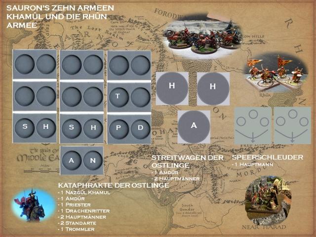 Sauron et ses 10 Armées - Update Auns354u