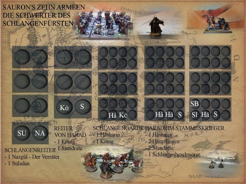 Sauron et ses 10 Armées - Update 9q5xwwnp