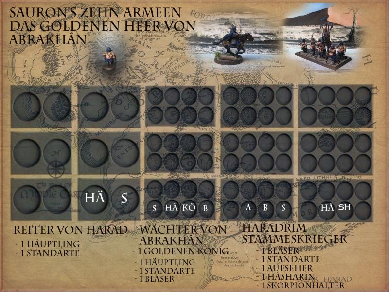 Sauron et ses 10 Armées - Update Ne8ynfvo