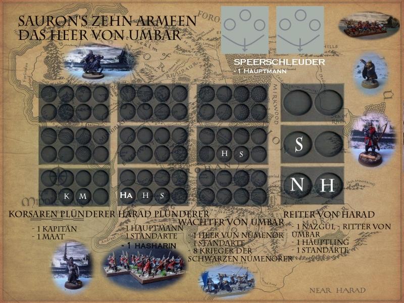 Sauron et ses 10 Armées - Update Id8ayzek